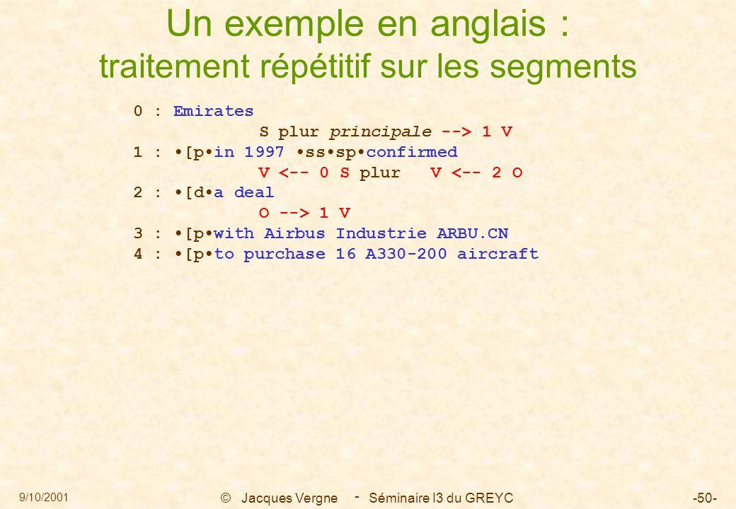 9/10/2001 © Jacques Vergne Séminaire I3 du GREYC-50- - Un exemple en anglais : traitement répétitif sur les segments 0 : Emirates S plur principale --