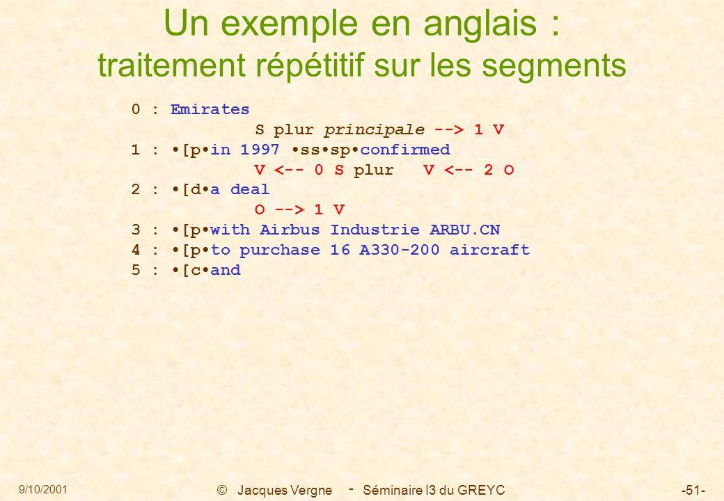 9/10/2001 © Jacques Vergne Séminaire I3 du GREYC-51- - Un exemple en anglais : traitement répétitif sur les segments 0 : Emirates S plur principale --