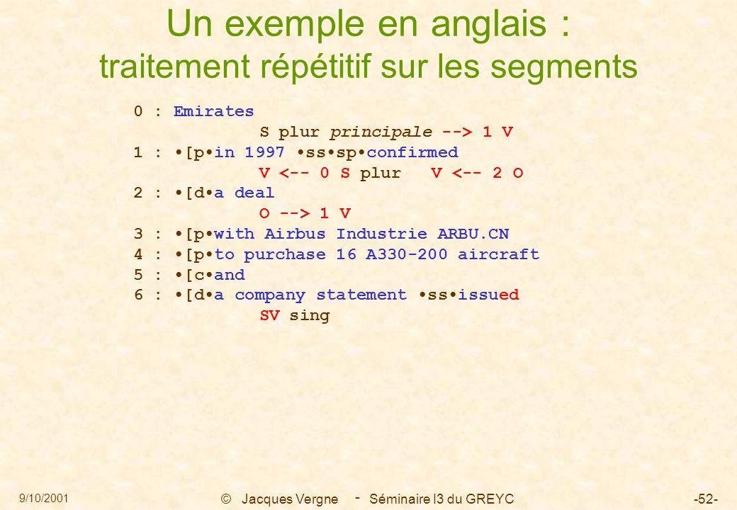 9/10/2001 © Jacques Vergne Séminaire I3 du GREYC-52- - Un exemple en anglais : traitement répétitif sur les segments 0 : Emirates S plur principale --