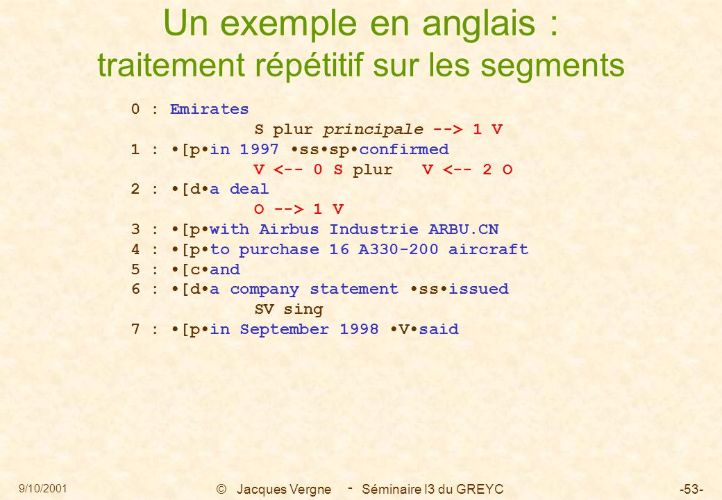 9/10/2001 © Jacques Vergne Séminaire I3 du GREYC-53- - Un exemple en anglais : traitement répétitif sur les segments 0 : Emirates S plur principale --> 1 V 1 : [pin 1997 ssspconfirmed V <-- 0 S plur V <-- 2 O 2 : [da deal O --> 1 V 3 : [pwith Airbus Industrie ARBU.CN 4 : [pto purchase 16 A330-200 aircraft 5 : [cand 6 : [da company statement ssissued SV sing 7 : [pin September 1998 Vsaid