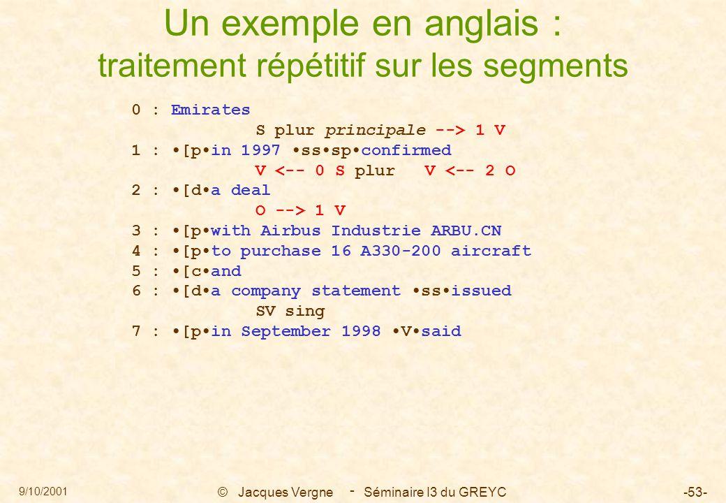 9/10/2001 © Jacques Vergne Séminaire I3 du GREYC-53- - Un exemple en anglais : traitement répétitif sur les segments 0 : Emirates S plur principale --