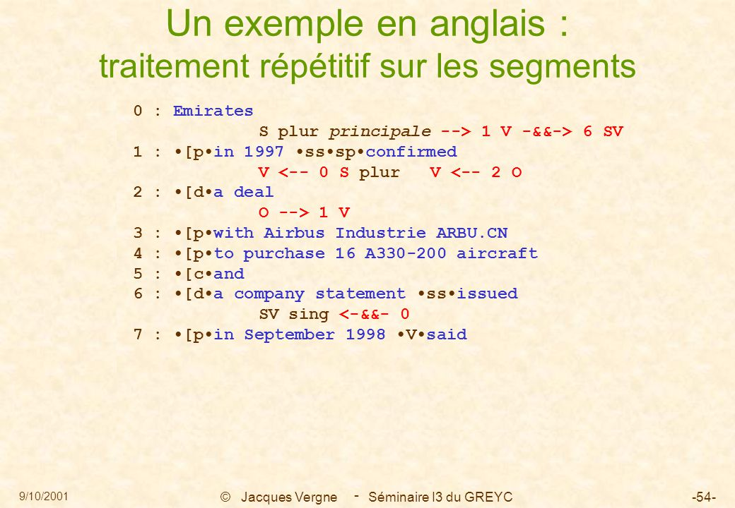 9/10/2001 © Jacques Vergne Séminaire I3 du GREYC-54- - Un exemple en anglais : traitement répétitif sur les segments 0 : Emirates S plur principale --> 1 V -&&-> 6 SV 1 : [pin 1997 ssspconfirmed V <-- 0 S plur V <-- 2 O 2 : [da deal O --> 1 V 3 : [pwith Airbus Industrie ARBU.CN 4 : [pto purchase 16 A330-200 aircraft 5 : [cand 6 : [da company statement ssissued SV sing <-&&- 0 7 : [pin September 1998 Vsaid