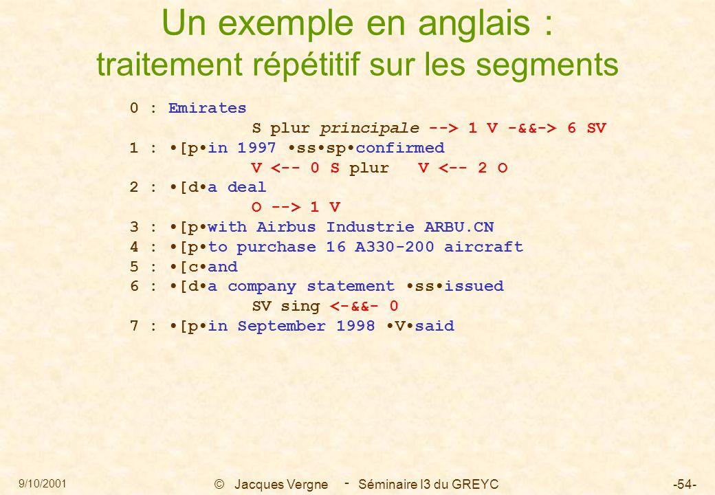 9/10/2001 © Jacques Vergne Séminaire I3 du GREYC-54- - Un exemple en anglais : traitement répétitif sur les segments 0 : Emirates S plur principale --