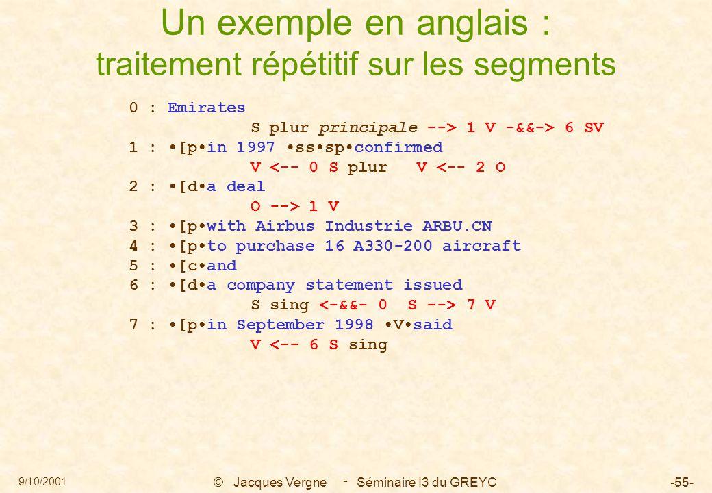 9/10/2001 © Jacques Vergne Séminaire I3 du GREYC-55- - Un exemple en anglais : traitement répétitif sur les segments 0 : Emirates S plur principale --