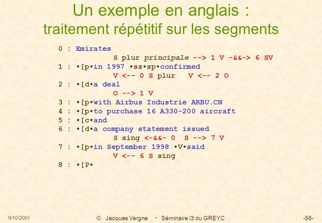9/10/2001 © Jacques Vergne Séminaire I3 du GREYC-56- - Un exemple en anglais : traitement répétitif sur les segments 0 : Emirates S plur principale --