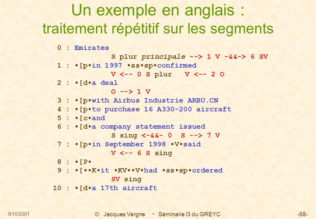 9/10/2001 © Jacques Vergne Séminaire I3 du GREYC-58- - Un exemple en anglais : traitement répétitif sur les segments 0 : Emirates S plur principale --