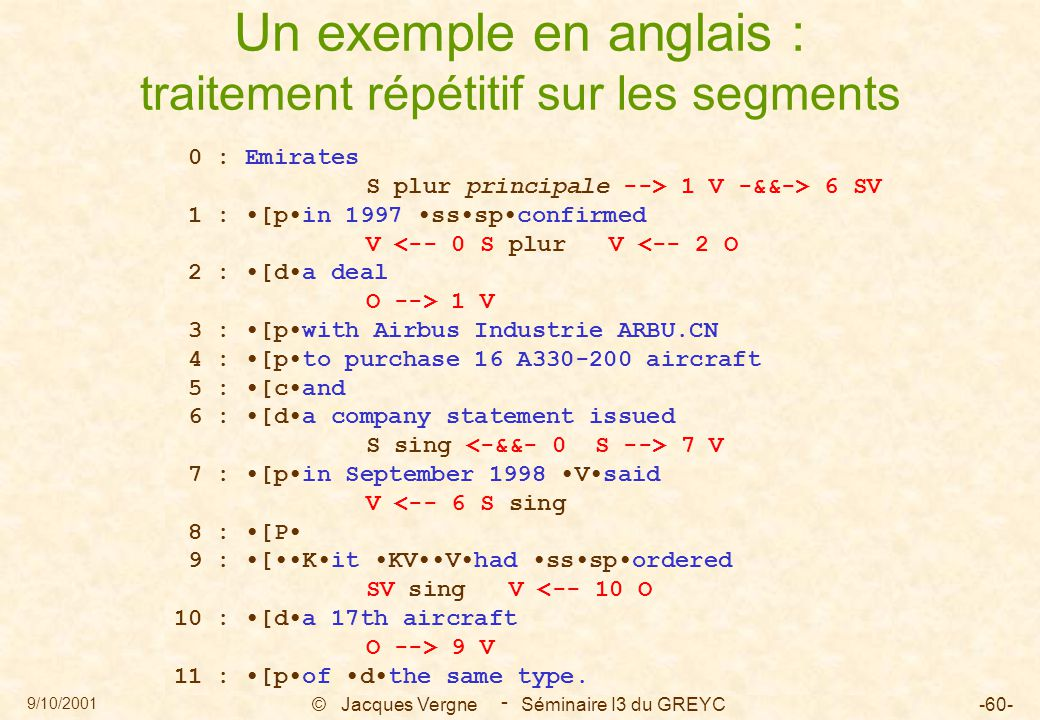9/10/2001 © Jacques Vergne Séminaire I3 du GREYC-60- - Un exemple en anglais : traitement répétitif sur les segments 0 : Emirates S plur principale --> 1 V -&&-> 6 SV 1 : [pin 1997 ssspconfirmed V <-- 0 S plur V <-- 2 O 2 : [da deal O --> 1 V 3 : [pwith Airbus Industrie ARBU.CN 4 : [pto purchase 16 A330-200 aircraft 5 : [cand 6 : [da company statement issued S sing 7 V 7 : [pin September 1998 Vsaid V <-- 6 S sing 8 : [P 9 : [Kit KVVhad ssspordered SV sing V <-- 10 O 10 : [da 17th aircraft O --> 9 V 11 : [pof dthe same type.