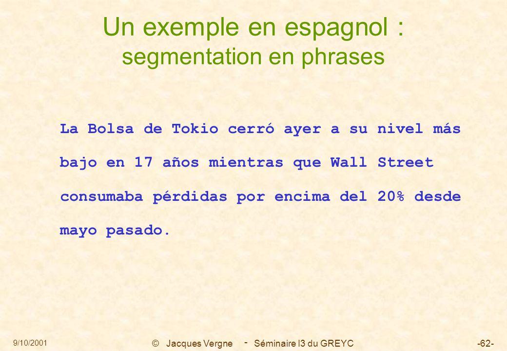9/10/2001 © Jacques Vergne Séminaire I3 du GREYC-62- - Un exemple en espagnol : segmentation en phrases La Bolsa de Tokio cerró ayer a su nivel más bajo en 17 años mientras que Wall Street consumaba pérdidas por encima del 20% desde mayo pasado.