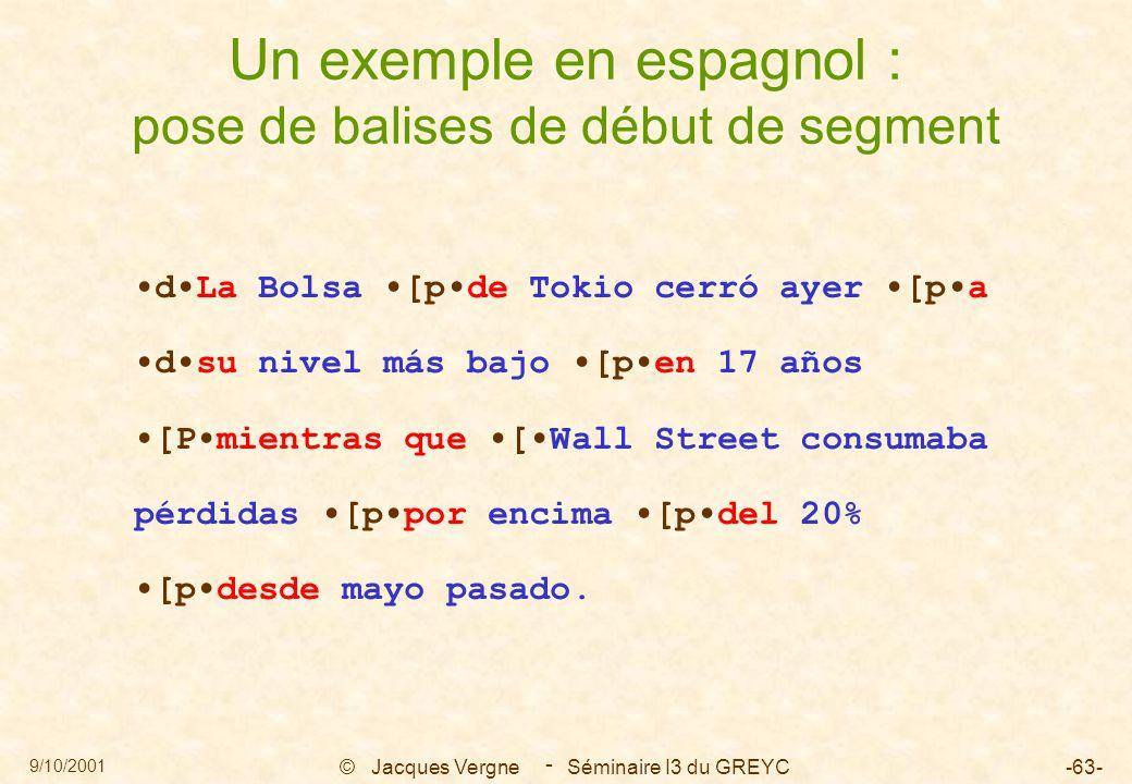 9/10/2001 © Jacques Vergne Séminaire I3 du GREYC-63- - Un exemple en espagnol : pose de balises de début de segment dLa Bolsa [pde Tokio cerró ayer [p