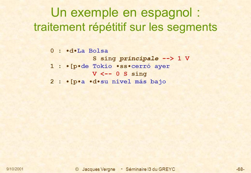 9/10/2001 © Jacques Vergne Séminaire I3 du GREYC-68- - Un exemple en espagnol : traitement répétitif sur les segments 0 : dLa Bolsa S sing principale