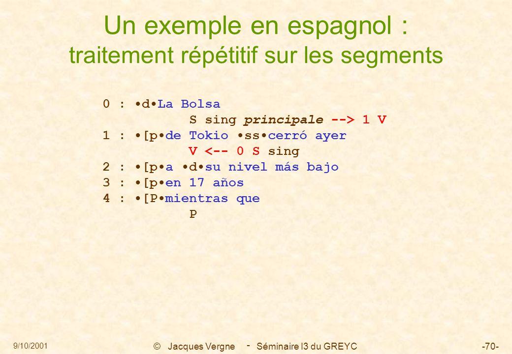 9/10/2001 © Jacques Vergne Séminaire I3 du GREYC-70- - Un exemple en espagnol : traitement répétitif sur les segments 0 : dLa Bolsa S sing principale