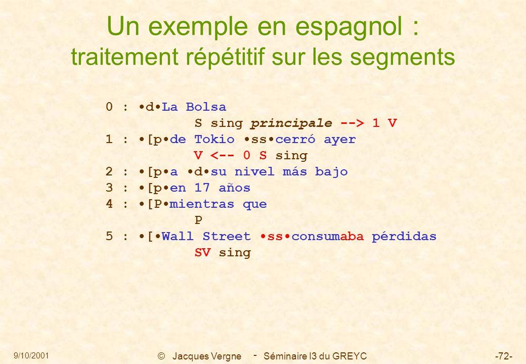 9/10/2001 © Jacques Vergne Séminaire I3 du GREYC-72- - Un exemple en espagnol : traitement répétitif sur les segments 0 : dLa Bolsa S sing principale