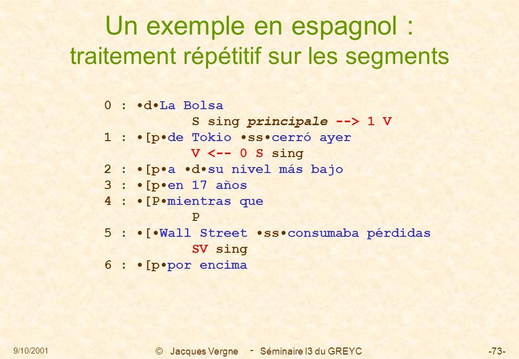 9/10/2001 © Jacques Vergne Séminaire I3 du GREYC-73- - Un exemple en espagnol : traitement répétitif sur les segments 0 : dLa Bolsa S sing principale
