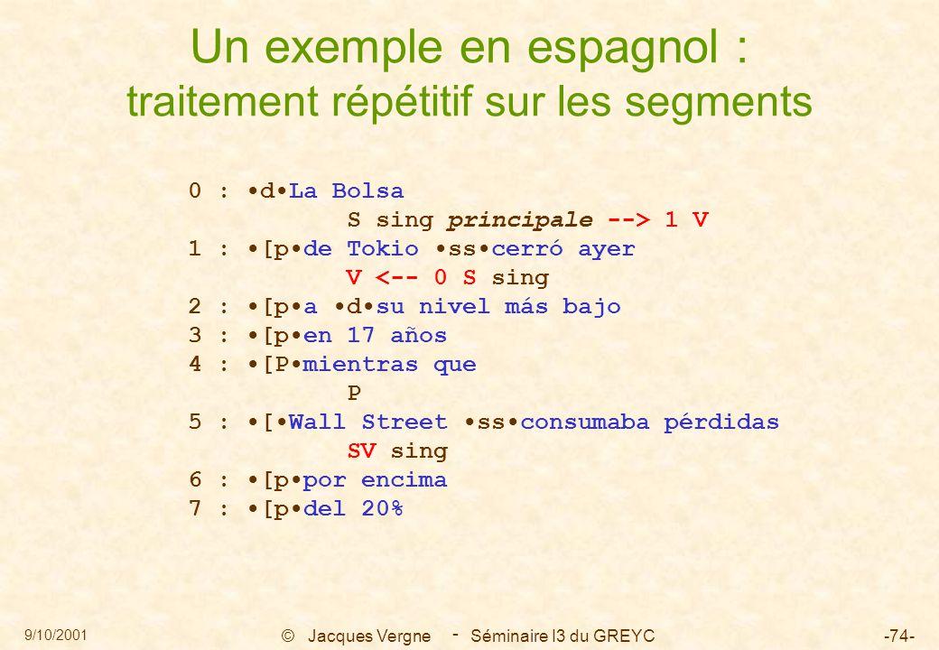 9/10/2001 © Jacques Vergne Séminaire I3 du GREYC-74- - Un exemple en espagnol : traitement répétitif sur les segments 0 : dLa Bolsa S sing principale --> 1 V 1 : [pde Tokio sscerró ayer V <-- 0 S sing 2 : [pa dsu nivel más bajo 3 : [pen 17 años 4 : [Pmientras que P 5 : [Wall Street ssconsumaba pérdidas SV sing 6 : [ppor encima 7 : [pdel 20%
