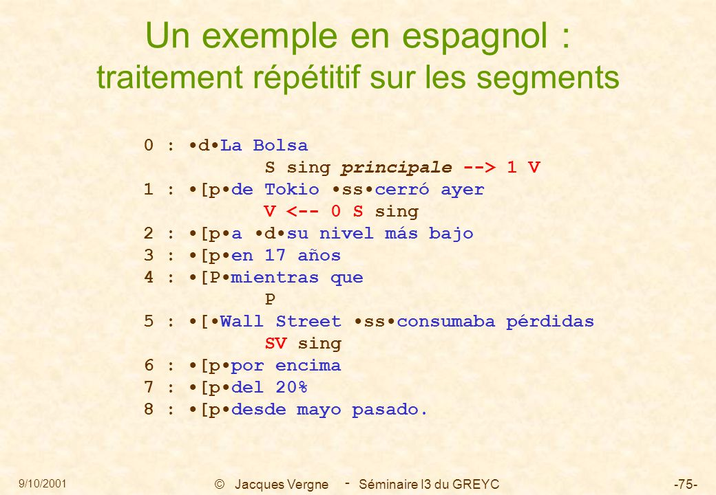 9/10/2001 © Jacques Vergne Séminaire I3 du GREYC-75- - Un exemple en espagnol : traitement répétitif sur les segments 0 : dLa Bolsa S sing principale --> 1 V 1 : [pde Tokio sscerró ayer V <-- 0 S sing 2 : [pa dsu nivel más bajo 3 : [pen 17 años 4 : [Pmientras que P 5 : [Wall Street ssconsumaba pérdidas SV sing 6 : [ppor encima 7 : [pdel 20% 8 : [pdesde mayo pasado.