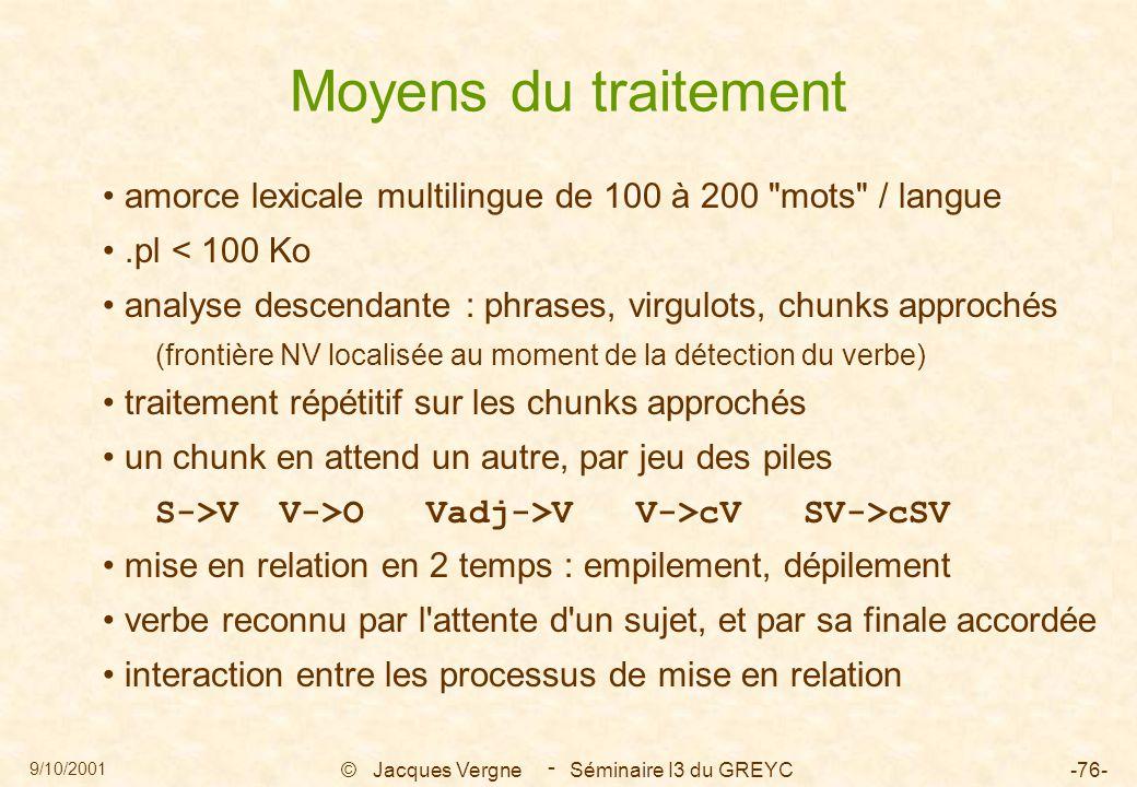 9/10/2001 © Jacques Vergne Séminaire I3 du GREYC-76- - amorce lexicale multilingue de 100 à 200