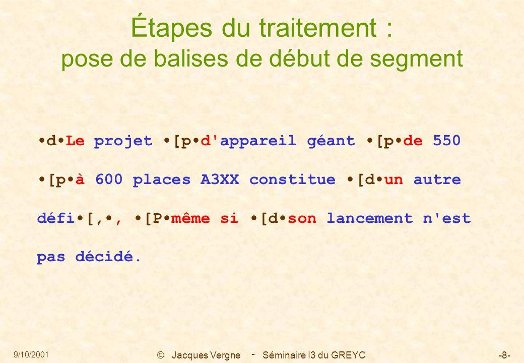 9/10/2001 © Jacques Vergne Séminaire I3 du GREYC-59- - Un exemple en anglais : traitement répétitif sur les segments 0 : Emirates S plur principale --> 1 V -&&-> 6 SV 1 : [pin 1997 ssspconfirmed V <-- 0 S plur V <-- 2 O 2 : [da deal O --> 1 V 3 : [pwith Airbus Industrie ARBU.CN 4 : [pto purchase 16 A330-200 aircraft 5 : [cand 6 : [da company statement issued S sing 7 V 7 : [pin September 1998 Vsaid V <-- 6 S sing 8 : [P 9 : [Kit KVVhad ssspordered SV sing V <-- 10 O 10 : [da 17th aircraft O --> 9 V