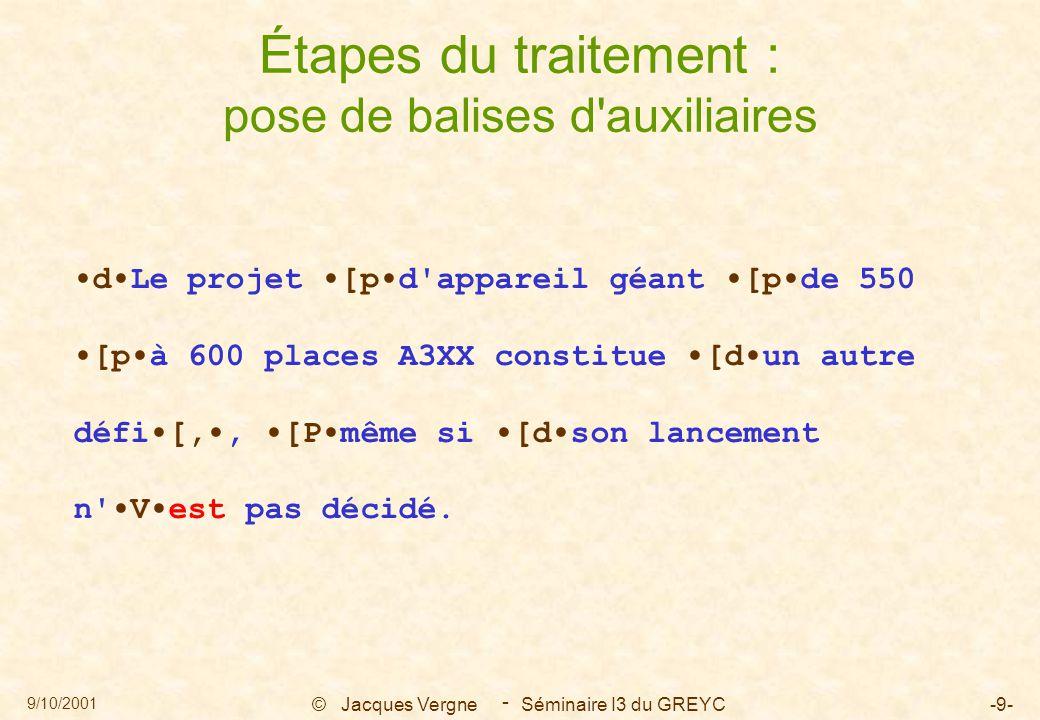 9/10/2001 © Jacques Vergne Séminaire I3 du GREYC-20- - 0 : dLe projet S sing principale --> 3 V 1 : [pd appareil géant 2 : [pde 550 3 : [pà 600 places A3XX ssconstitue V <-- 0 S sing V <-- 4 O 4 : [dun autre défi O --> 3 V 5 : [,, 6 : [Pmême si P 7 : [dson lancement n Vest pas décidé.