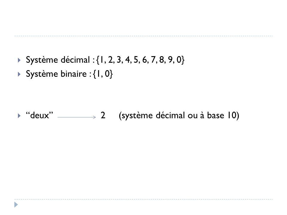  Système décimal : {1, 2, 3, 4, 5, 6, 7, 8, 9, 0}  Système binaire : {1, 0}  deux 2 (système décimal ou à base 10)