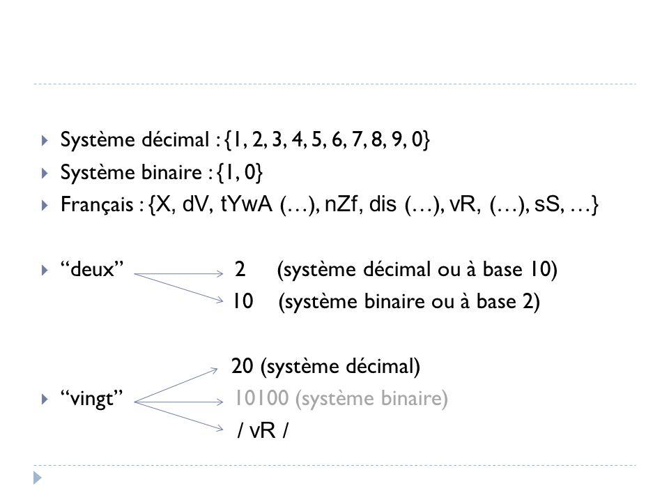  Système décimal : {1, 2, 3, 4, 5, 6, 7, 8, 9, 0}  Système binaire : {1, 0}  Français : { X, dV, tYwA (…), nZf, dis (…), vR, (…), sS, …}  deux 2 (système décimal ou à base 10) 10 (système binaire ou à base 2) 20 (système décimal)  vingt 10100 (système binaire) / vR /
