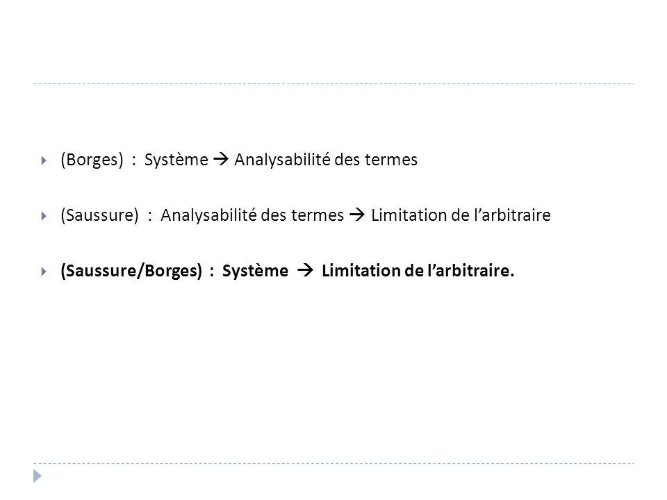  (Borges) : Système  Analysabilité des termes  (Saussure) : Analysabilité des termes  Limitation de l'arbitraire  (Saussure/Borges) : Système  Limitation de l'arbitraire.