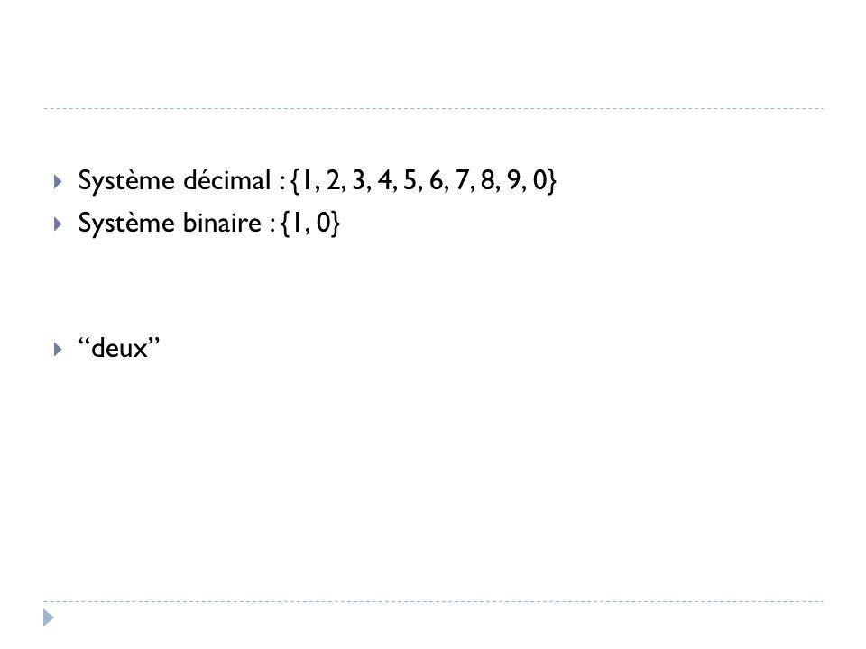  Système décimal : {1, 2, 3, 4, 5, 6, 7, 8, 9, 0}  Système binaire : {1, 0}  deux
