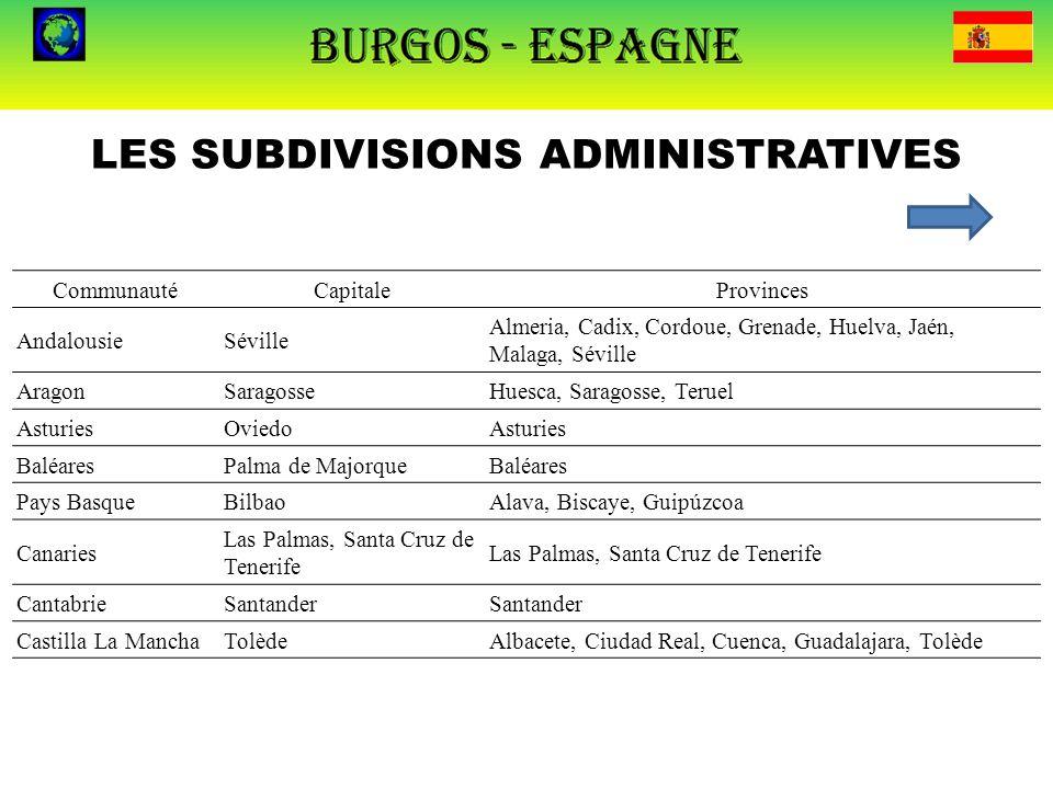 LES SUBDIVISIONS ADMINISTRATIVES CommunautéCapitaleProvinces AndalousieSéville Almeria, Cadix, Cordoue, Grenade, Huelva, Jaén, Malaga, Séville AragonS
