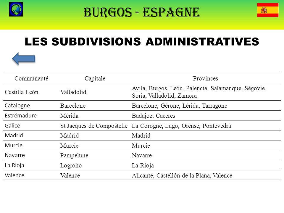 LES SUBDIVISIONS ADMINISTRATIVES CommunautéCapitaleProvinces Castilla LeónValladolid Avila, Burgos, León, Palencia, Salamanque, Ségovie, Soria, Vallad