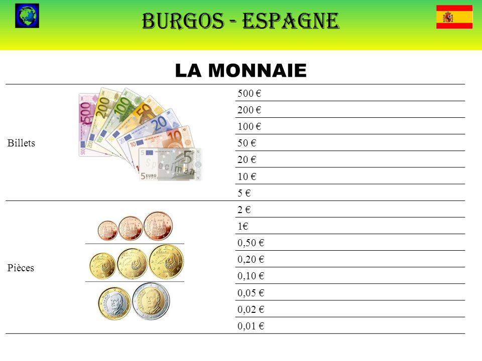 LA MONNAIE Billets 500 € 200 € 100 € 50 € 20 € 10 € 5 € Pièces 2 € 1€ 0,50 € 0,20 € 0,10 € 0,05 € 0,02 € 0,01 €
