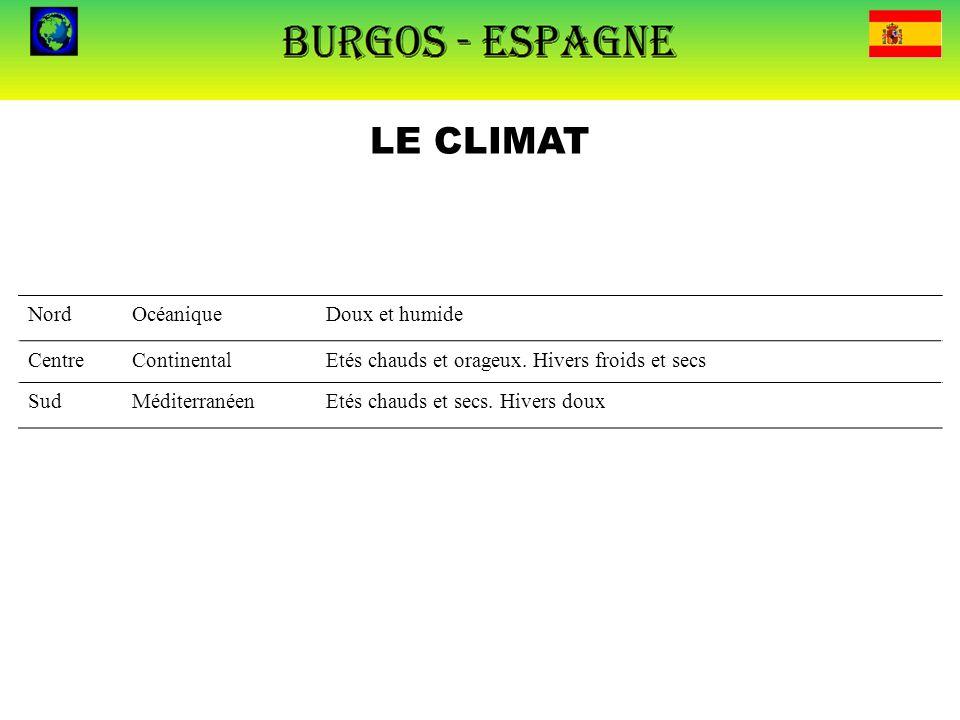 LE CLIMAT NordOcéaniqueDoux et humide CentreContinentalEtés chauds et orageux. Hivers froids et secs SudMéditerranéenEtés chauds et secs. Hivers doux