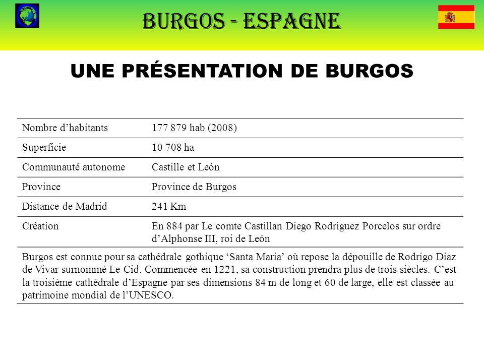 UNE PRÉSENTATION DE BURGOS Nombre d'habitants177 879 hab (2008) Superficie10 708 ha Communauté autonomeCastille et León ProvinceProvince de Burgos Dis