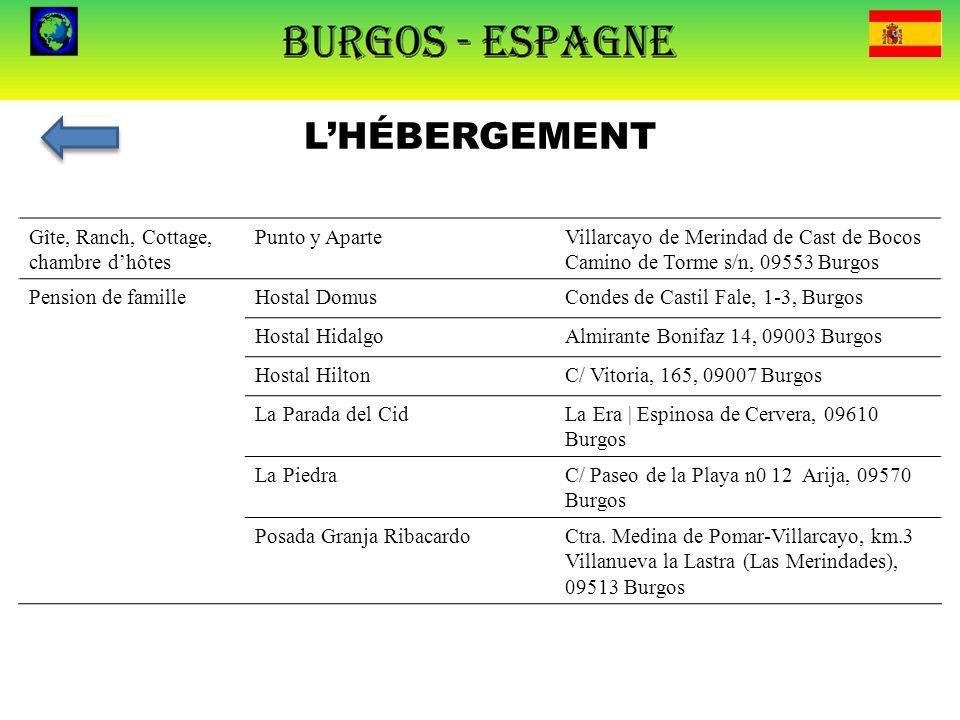 L'HÉBERGEMENT Gîte, Ranch, Cottage, chambre d'hôtes Punto y AparteVillarcayo de Merindad de Cast de Bocos Camino de Torme s/n, 09553 Burgos Pension de