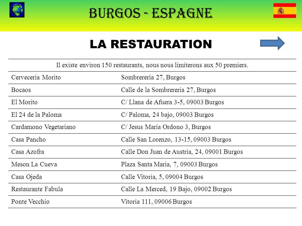 LA RESTAURATION Il existe environ 150 restaurants, nous nous limiterons aux 50 premiers. Cerveceria MoritoSombrereria 27, Burgos BocaosCalle de la Som