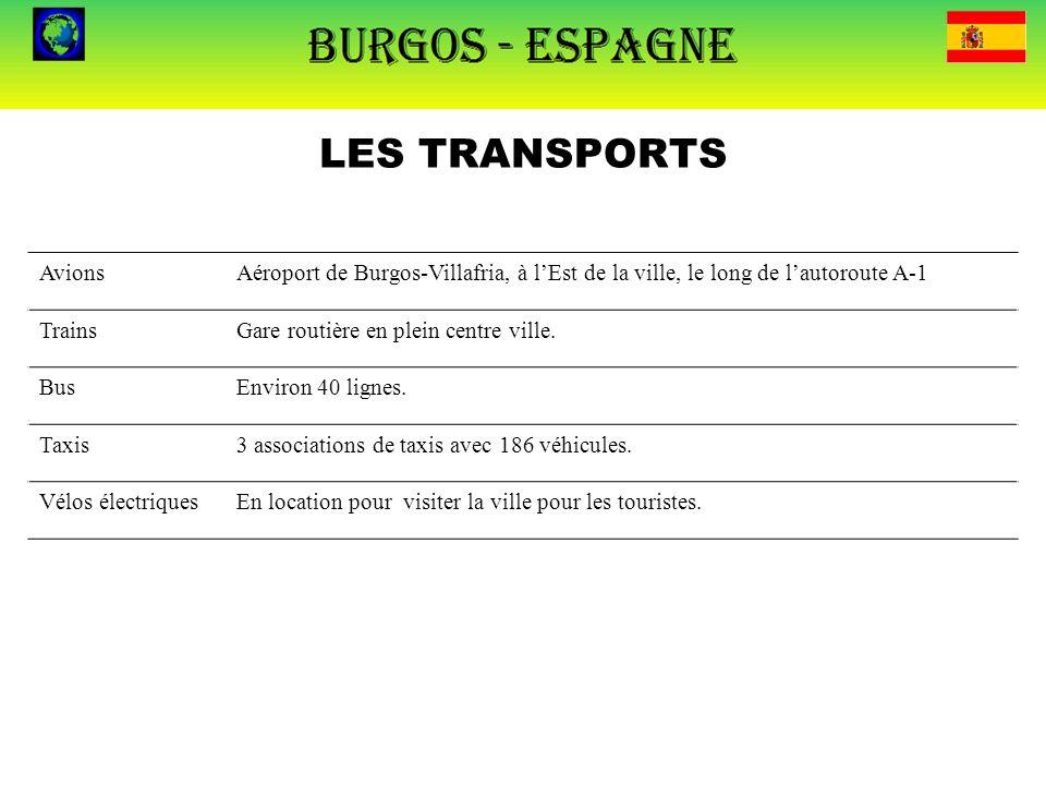 LES TRANSPORTS AvionsAéroport de Burgos-Villafria, à l'Est de la ville, le long de l'autoroute A-1 TrainsGare routière en plein centre ville. BusEnvir