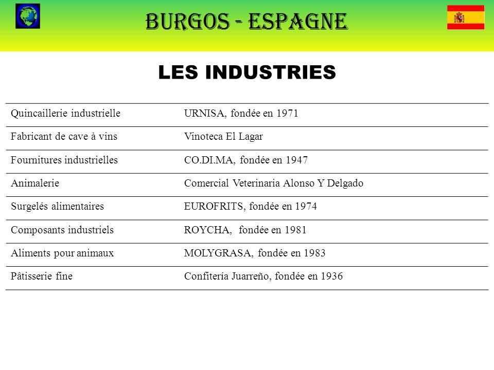 LES INDUSTRIES Quincaillerie industrielleURNISA, fondée en 1971 Fabricant de cave à vinsVinoteca El Lagar Fournitures industriellesCO.DI.MA, fondée en