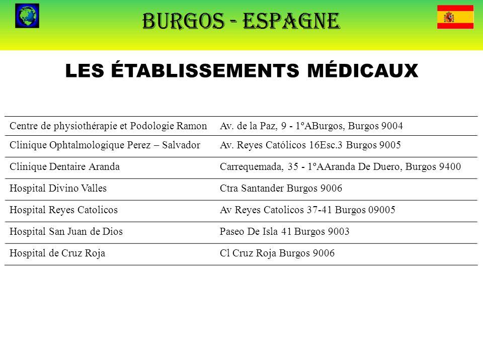 LES ÉTABLISSEMENTS MÉDICAUX Centre de physiothérapie et Podologie RamonAv. de la Paz, 9 - 1ºABurgos, Burgos 9004 Clinique Ophtalmologique Perez – Salv