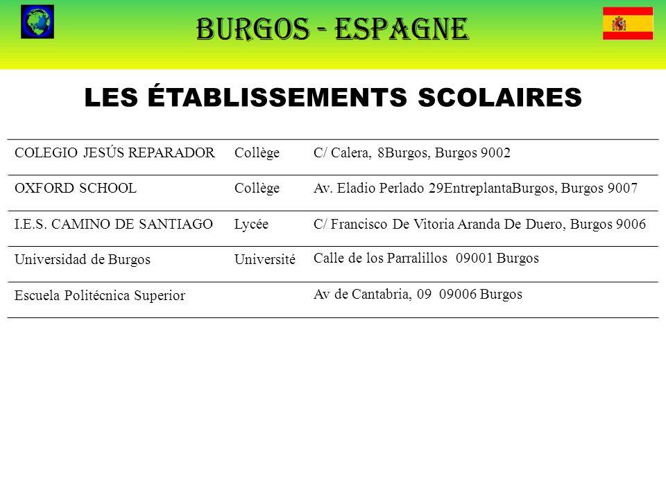 LES ÉTABLISSEMENTS SCOLAIRES COLEGIO JESÚS REPARADORCollègeC/ Calera, 8Burgos, Burgos 9002 OXFORD SCHOOLCollègeAv. Eladio Perlado 29EntreplantaBurgos,