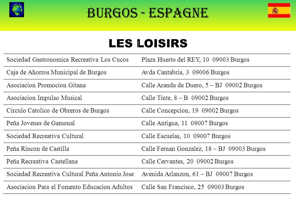 LES LOISIRS Sociedad Gastronomica Recreativa Los CucosPlaza Huerto del REY, 10 09003 Burgos Caja de Ahorros Municipal de BurgosAvda Cantabria, 3 09006