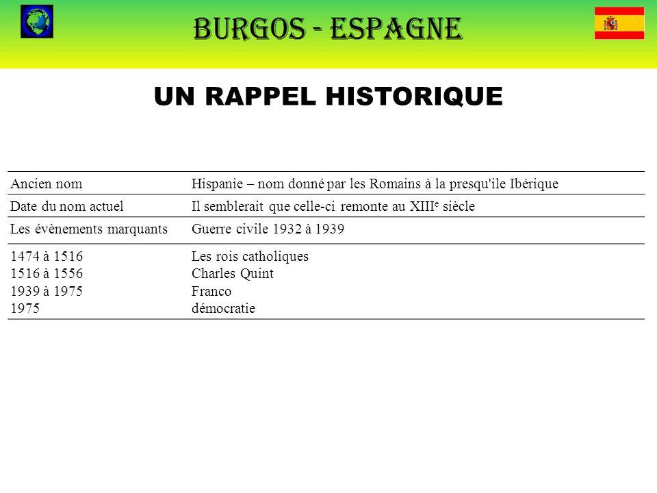 UN RAPPEL HISTORIQUE Ancien nomHispanie – nom donné par les Romains à la presqu'ile Ibérique Date du nom actuelIl semblerait que celle-ci remonte au X