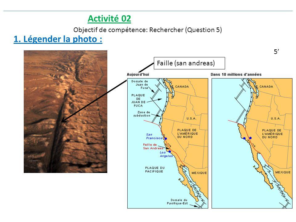 1. Légender la photo : Faille (san andreas) 5' Activité 02 5' Objectif de compétence: Rechercher (Question 5)
