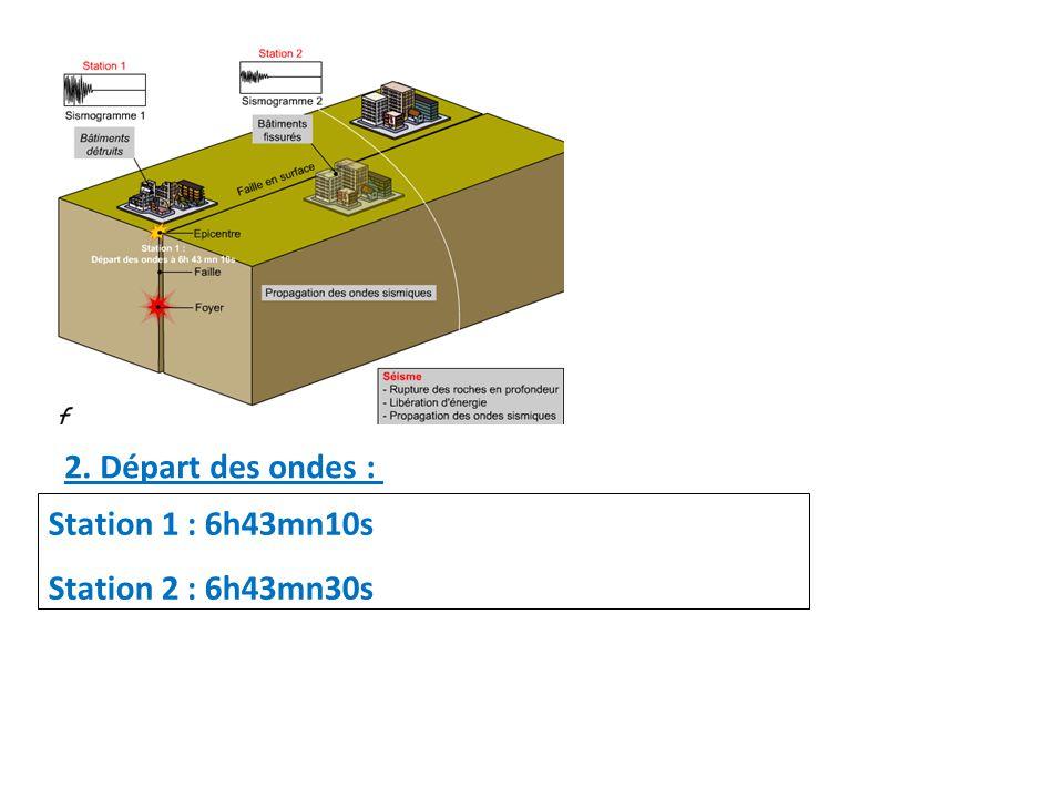 2. Départ des ondes : Station 1 : 6h43mn10s Station 2 : 6h43mn30s