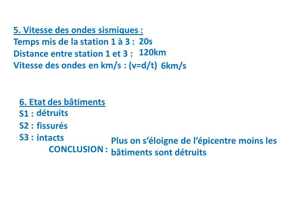5. Vitesse des ondes sismiques : Temps mis de la station 1 à 3 : Distance entre station 1 et 3 : Vitesse des ondes en km/s : (v=d/t) 20s 120km 6km/s 6