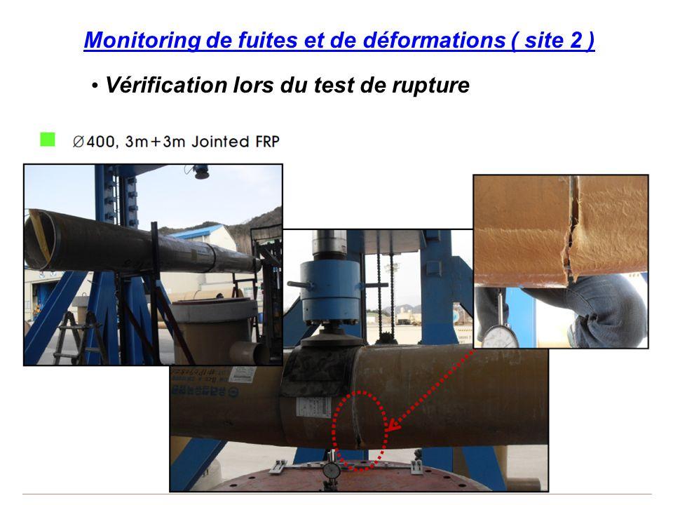 Monitoring de fuites et de déformations ( site 2 ) Vérification lors du test de rupture