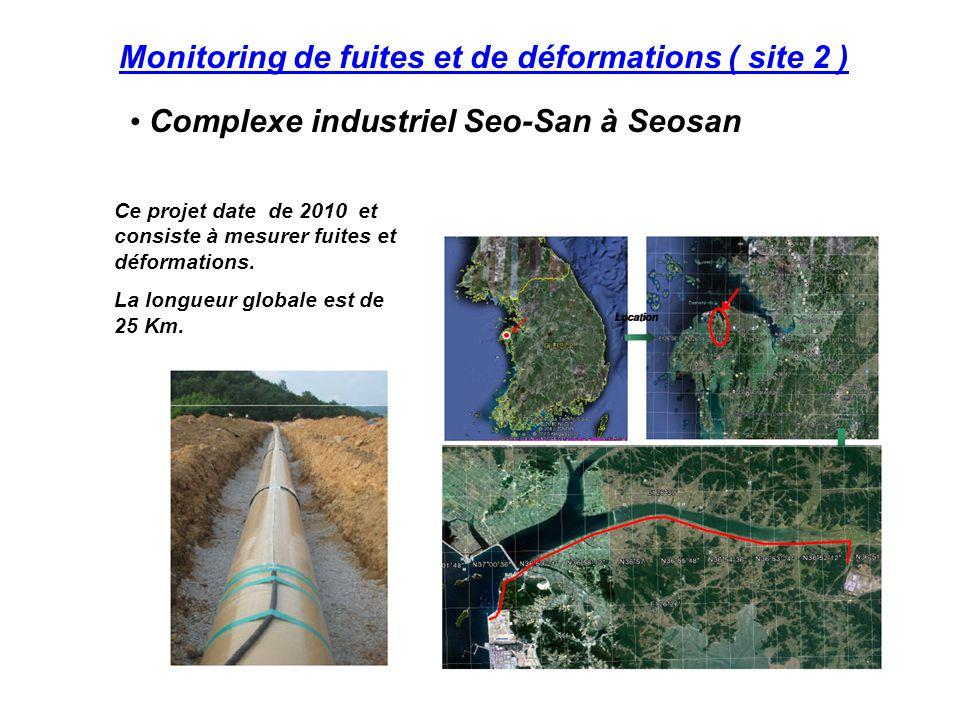 Monitoring de fuites et de déformations ( site 2 ) Complexe industriel Seo-San à Seosan Ce projet date de 2010 et consiste à mesurer fuites et déformations.