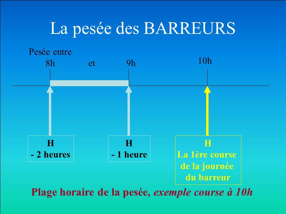 La pesée des BARREURS H La 1ère course de la journée du barreur H - 1 heure H - 2 heures Plage horaire de la pesée, exemple course à 10h Pesée entre 8