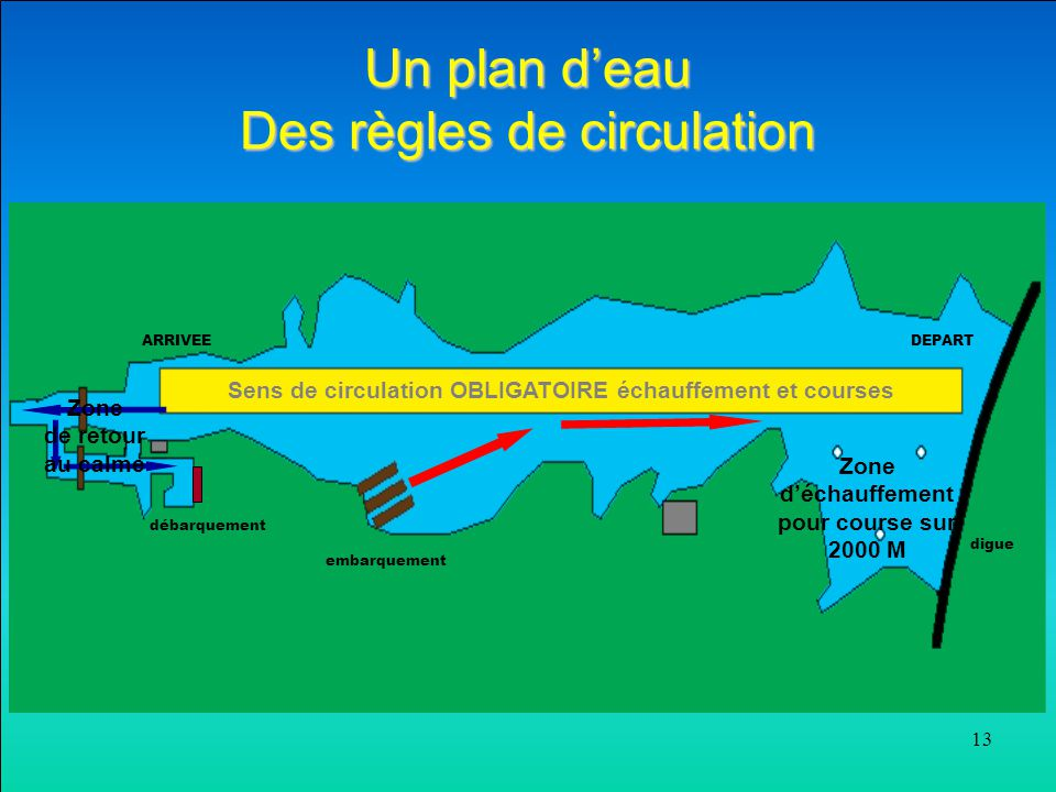 13 embarquement digue débarquement ARRIVEE Un plan d'eau Des règles de circulation Zone d'échauffement pour course sur 2000 M Sens de circulation OBLI