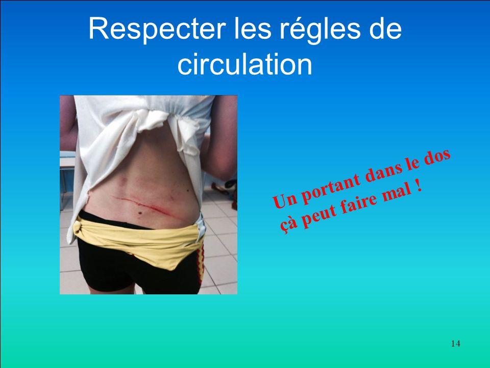 Respecter les régles de circulation 14 Un portant dans le dos çà peut faire mal !