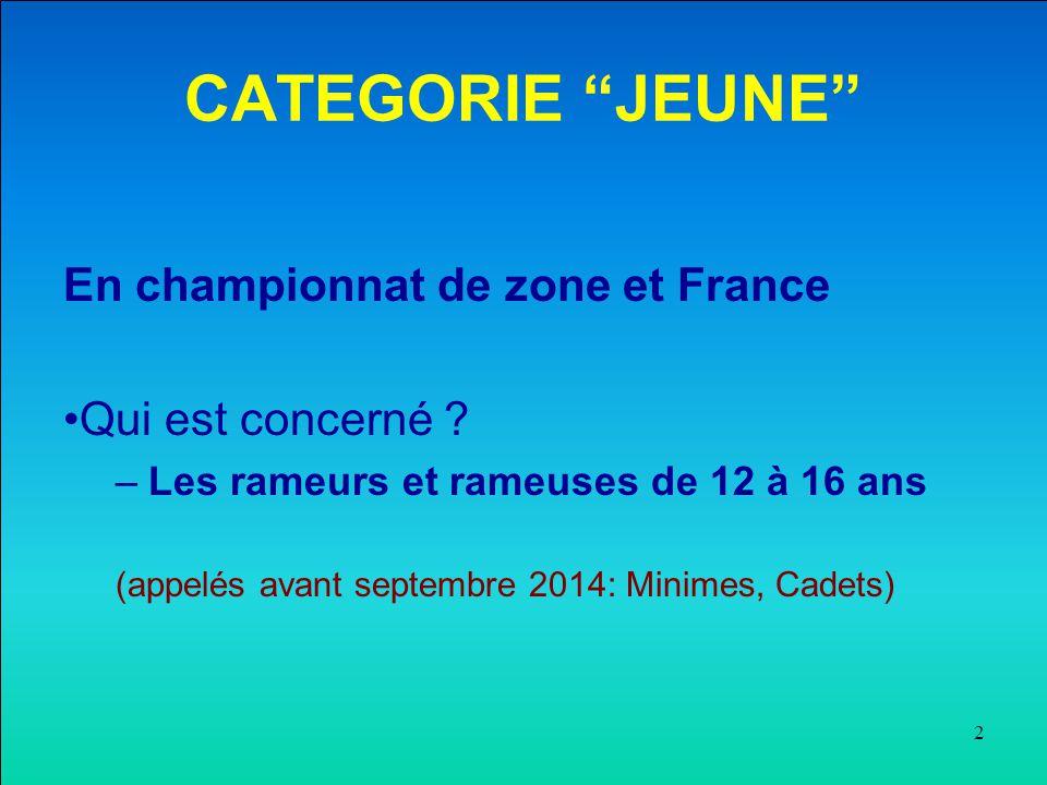 """CATEGORIE """"JEUNE"""" En championnat de zone et France Qui est concerné ? –Les rameurs et rameuses de 12 à 16 ans (appelés avant septembre 2014: Minimes,"""