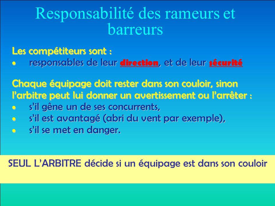 Responsabilité des rameurs et barreurs Les compétiteurs sont : responsables de leur, et de leur responsables de leur direction, et de leur sécurité Ch