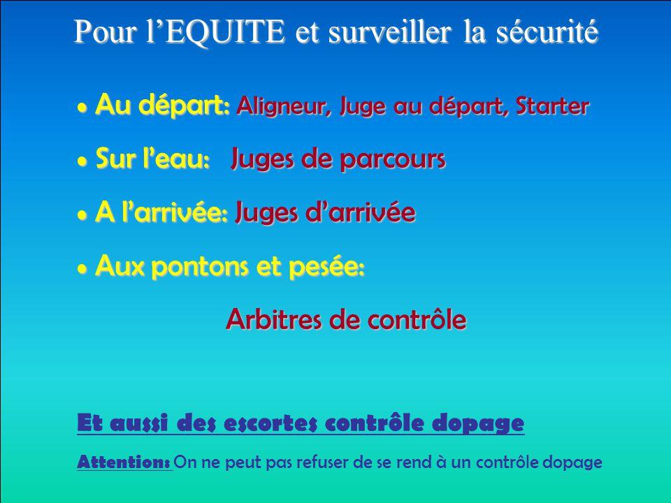 Pour l'EQUITE et surveiller la sécurité Au départ: Aligneur, Juge au départ, Starter Au départ: Aligneur, Juge au départ, Starter Sur l'eau: Juges de